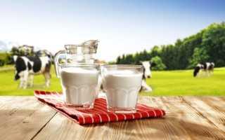 Процент жирности молока из под коровы